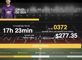 It would take MUFCs David de Gea just 16h 11min to earn the average UK Salary
