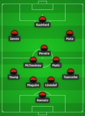 Predicted Manchester United lineup (4-3-3) to face Liverpool, Rashford and James start