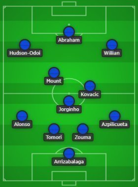 Predicted Chelsea lineup (4-3-3) to face Ajax, Abraham and Hudson-Odoi start