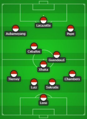 Pepe and Chambers start, Predicted Arsenal lineup (4-3-3) to face Crystal Palace