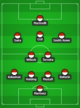 Predicted Arsenal lineup (4-2-3-1) to face Liverpool, Saka and Ozil start