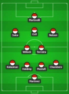 Predicted Arsenal lineup (4-2-3-1) to face Nottingham Forest, Ozil and Holding start