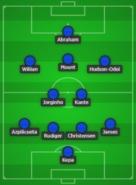 Predicted Chelsea lineup (4-2-3-1) to face Manchester United, James and Abraham start