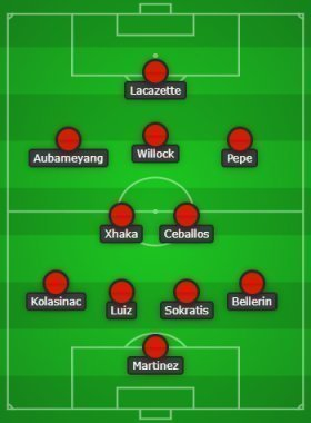 Predicted Arsenal lineup (4-2-3-1) vs Olympiacos, Ceballos and Xhaka start