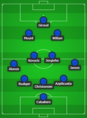 Predicted Chelsea lineup (3-4-2-1) to face Bayern Munich, Willian and James start