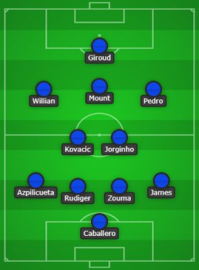 Predicted Chelsea lineup (4-2-3-1) to face Bournemouth, Giroud and Willian start