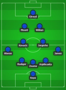 Giroud and Zouma start, Predicted Chelsea lineup (3-4-2-1) to face Liverpool