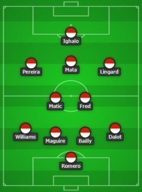 Predicted Manchester United lineup (4-2-3-1) to face Derby County, Ighalo and Bailly start