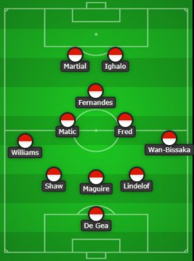 Predicted Manchester United lineup (3-4-1-2) vs Manchester City